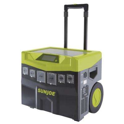 1440 Watt Battery Powered Inverter Generator