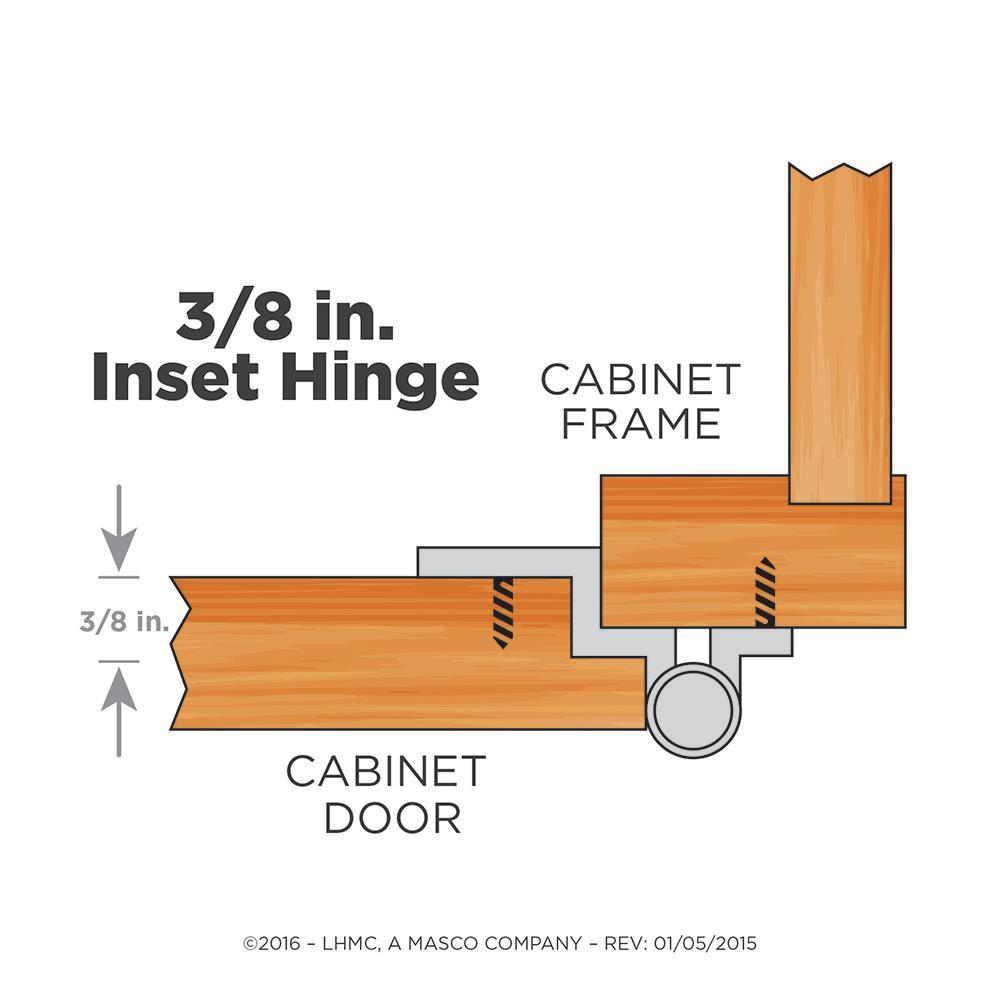 Inset Cabinet Hinge