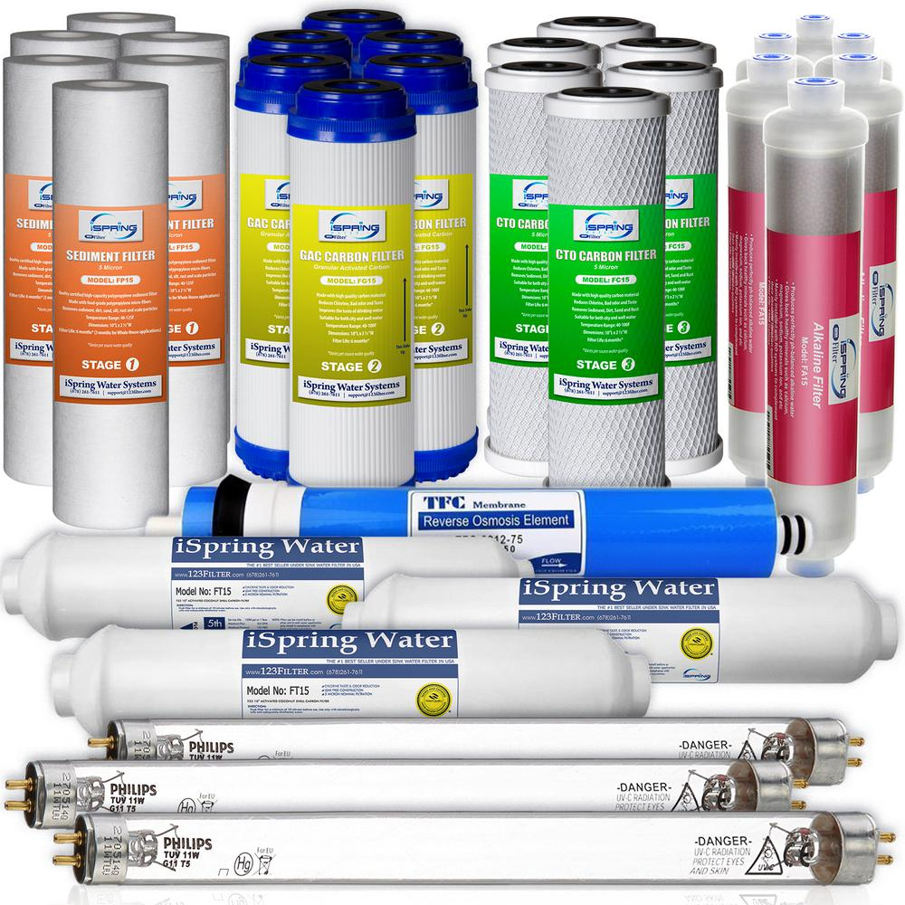 iSpring LittleWell 7-Stage UV Alkaline Reverse Osmosis 2-...