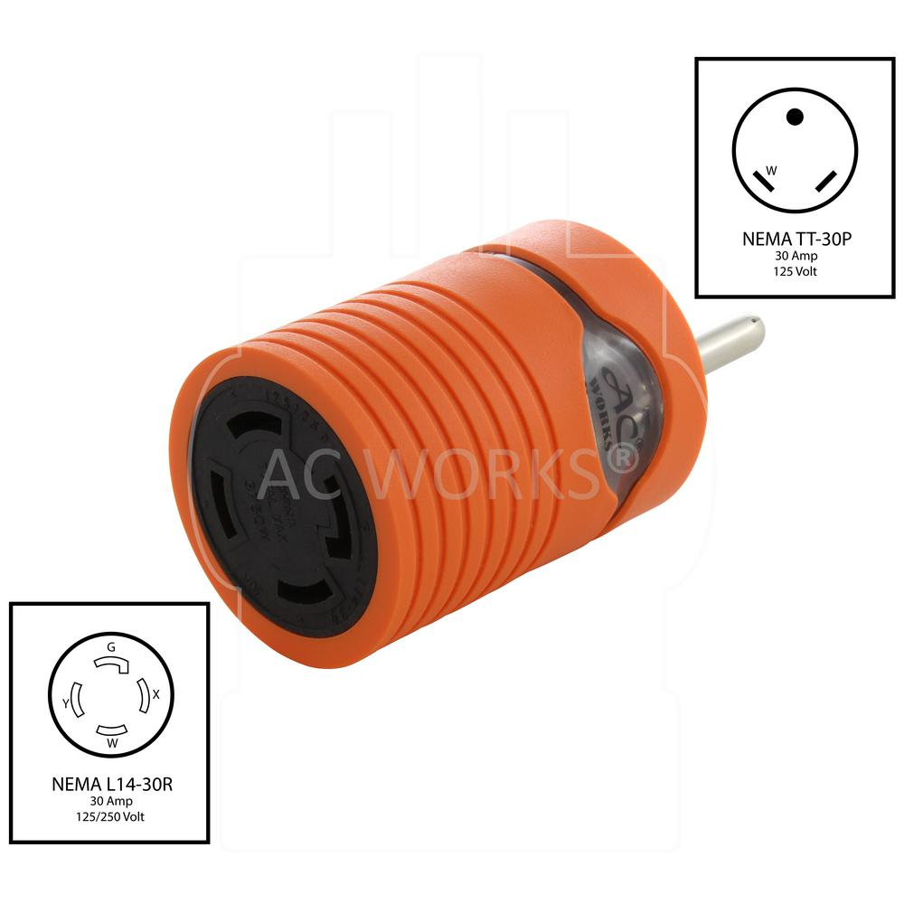 30 Amp DIY Generator Outlet Replacement NEMA L15-30R by AC WORKS™