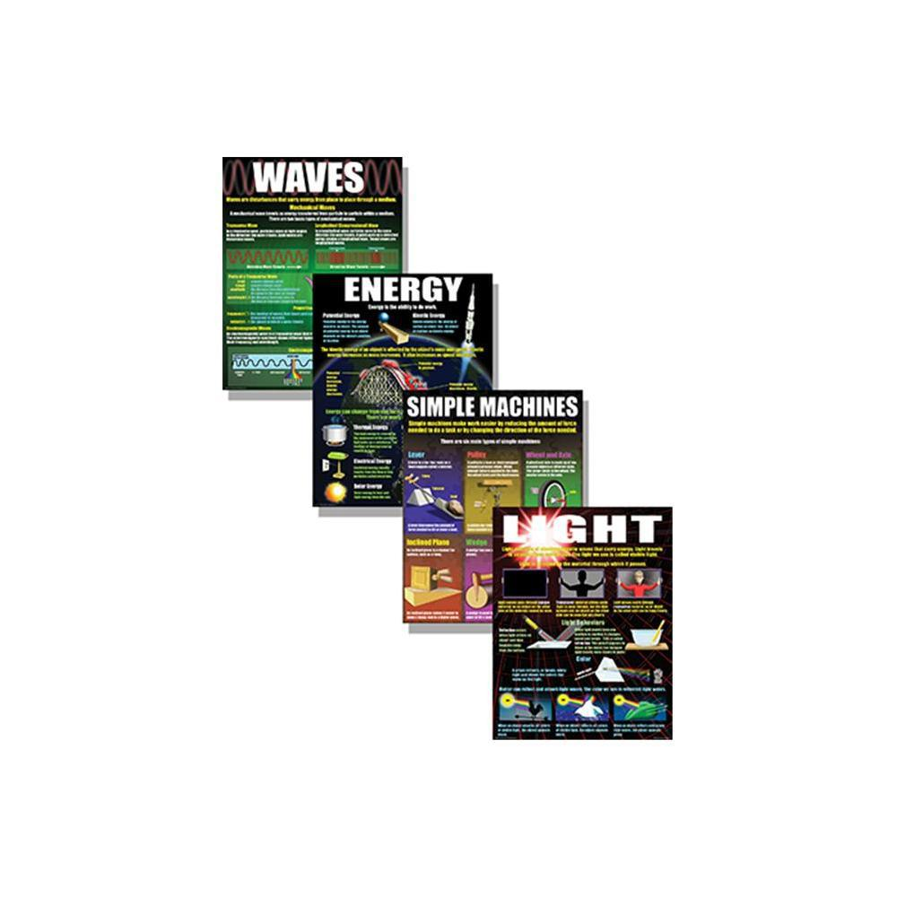 Physical Science: Physical Science Basics Poster Set-EDRE34937