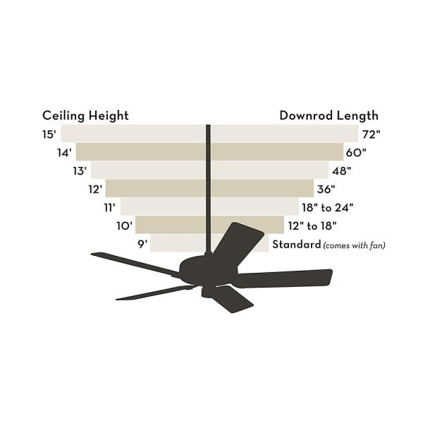 Hunter Low Profile 42 in. Indoor Snow White Ceiling Fan-51059 - The Home  Depot | White Low Profile 42 Ceiling Fan Wiring Diagram Model |  | The Home Depot