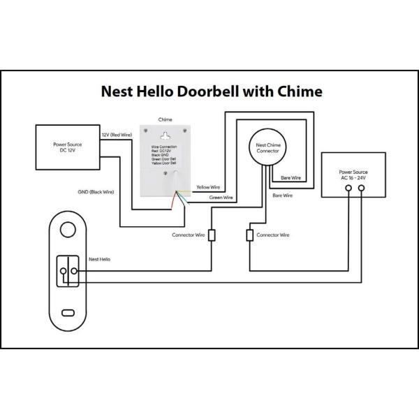 wasserstein wired doorbell chime compatible with google nest