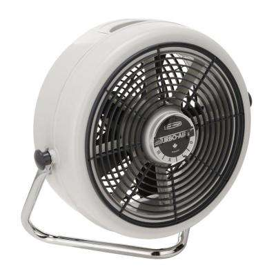 Turbo-Aire High Velocity Cooling Fan