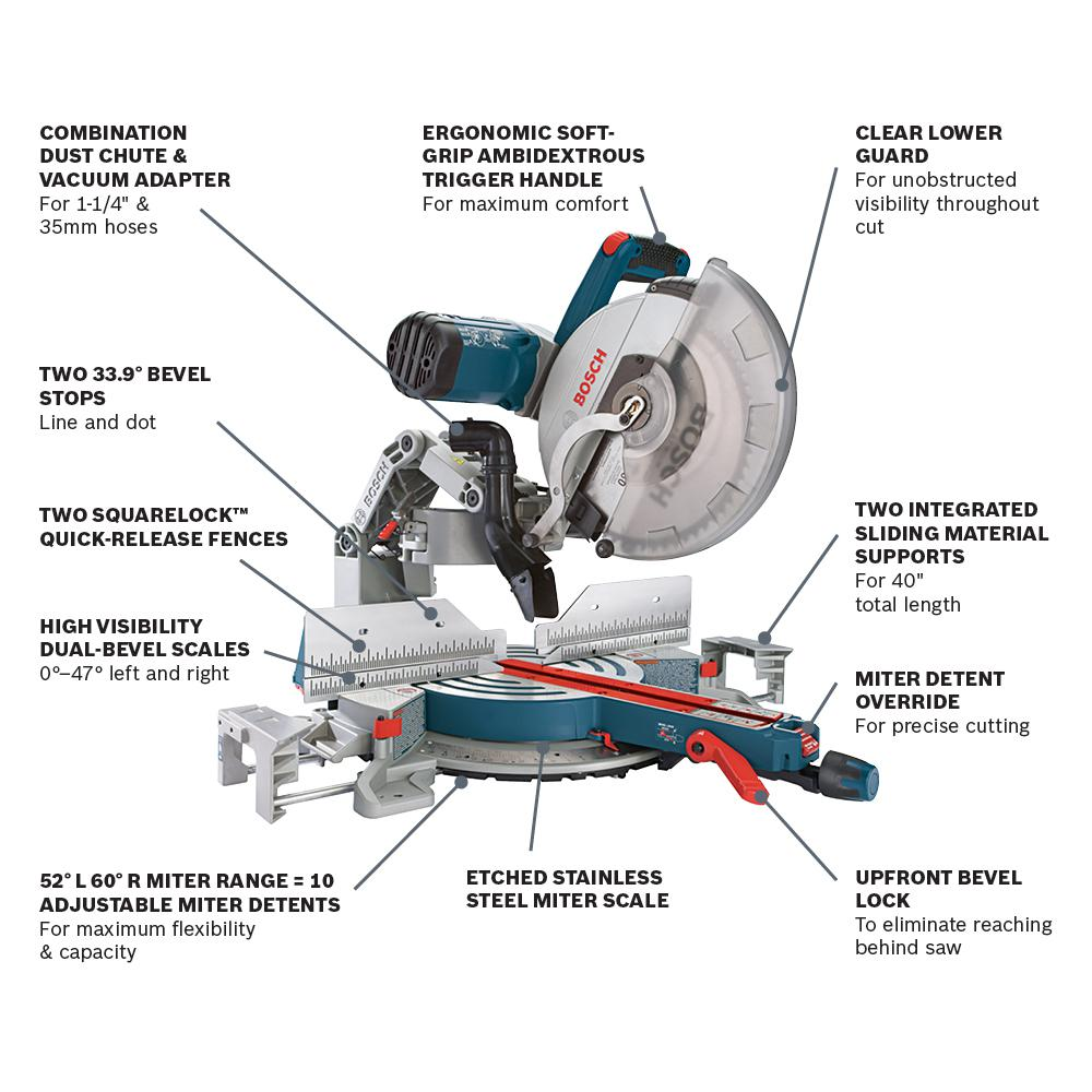 Bosch 15 Amp 12 In Corded Dual Bevel Sliding Glide Miter Saw With 60 Tooth Saw Blade Gcm12sd The Home Depot