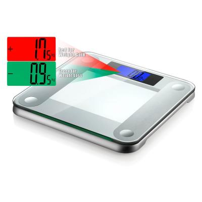 Ozeri Precision II 440 lbs. (200 kg) Bath Scale with 50 g Sensor (0.1 lbs./0.05 kg) and Weight Change Detection, Silver
