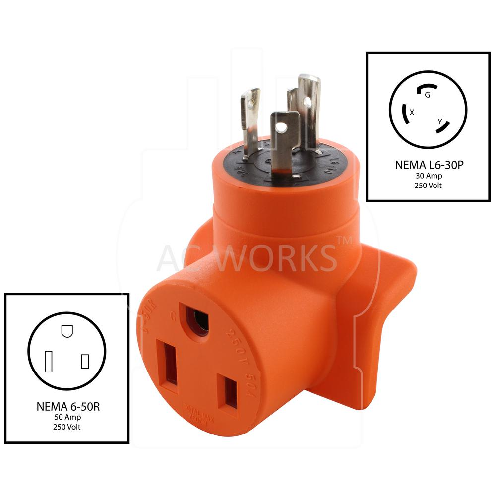 Compact Industrial//Generator Adapter NEMA L6-20P to NEMA 6-20R by AC WORKS™