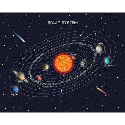 Blue Solar System Wall Applique