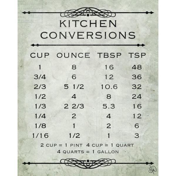 20 in  x 24 in  Kitchen Conversions Green Barnwood Framed Wall Art Print