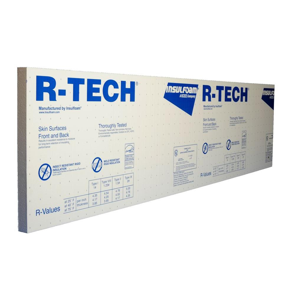 R-Tech 1-1/2 in. x 4 ft. x 8 ft. R-5.78 Rigid Foam Insulation