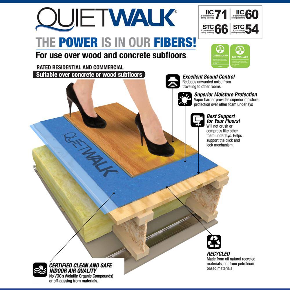 Quietwalk 360 Sq Ft 6 X 60, Vapor Barrier Laminate Flooring