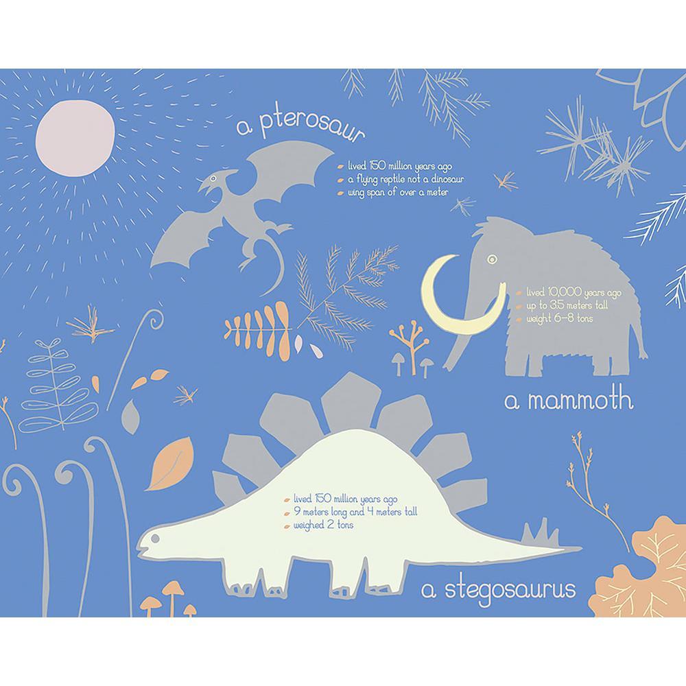 Dinosaur Kingdom Wall Mural