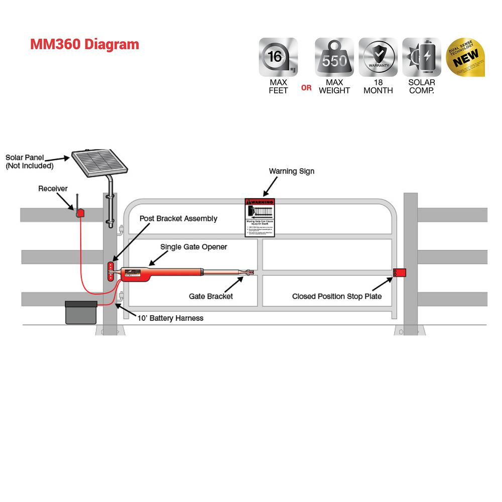 automatic gate opener wiring diagram on automatic driveway gates,  automatic gate signs, automatic gate