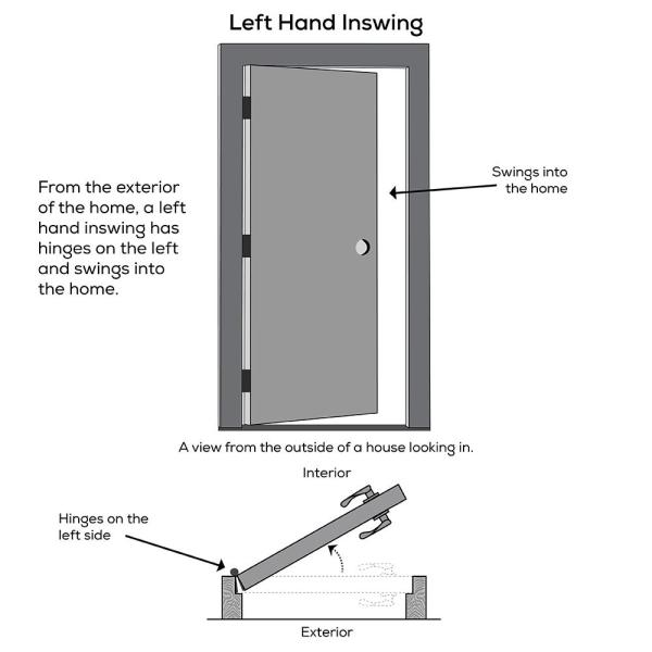 Mmi Door 30 In X 80 In Aveline Left Hand Inswing 3 Lite Clear Low E Glass Painted Steel Prehung Front Door On 4 9 16 In Frame Z0351440l The Home Depot