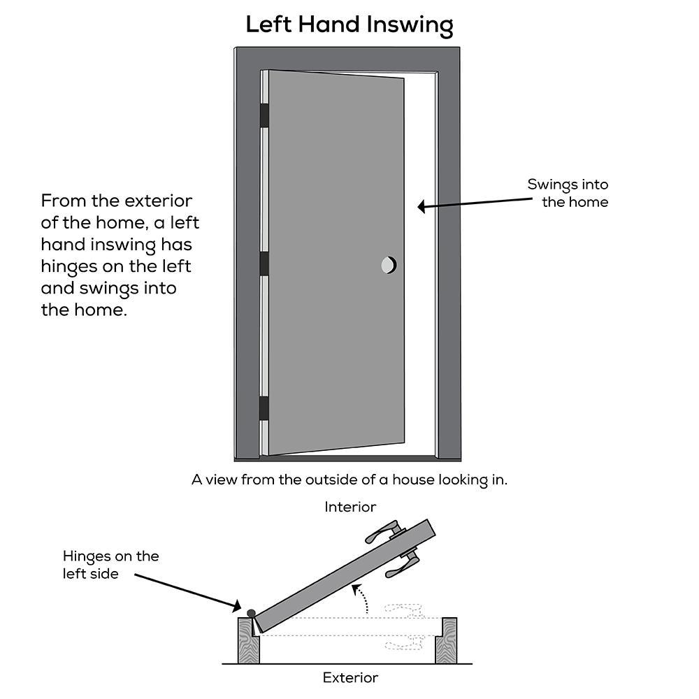 Mmi Door 36 In X 80 In Grace Left Hand Inswing 2 Lite Decorative Primed Fiberglass Prehung Front Door On 6 9 16 In Frame Z03656479l The Home Depot