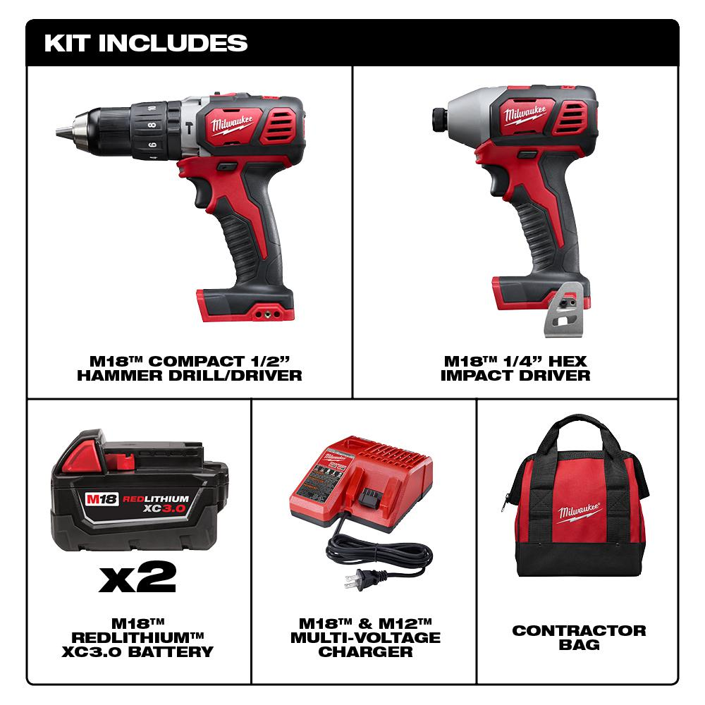 HOME DEPOT POWER TOOL RETURN POLICY