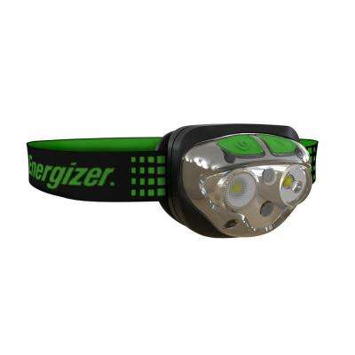 400 Lumens Rechargeable Headlamp