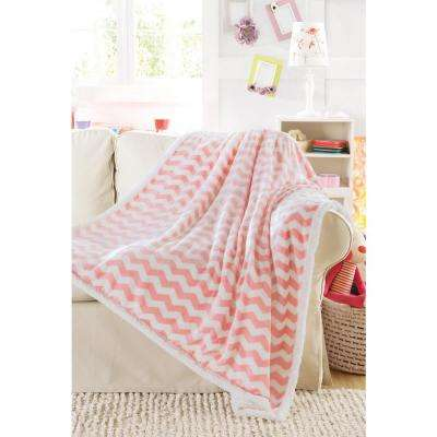 Fifi Pink Bubble Gum Sherpa Throw