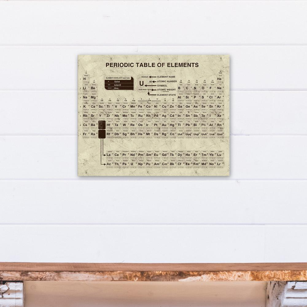 Designs Direct 16 In X 20 In Distressed Periodic Table Printed Canvas Wall Art