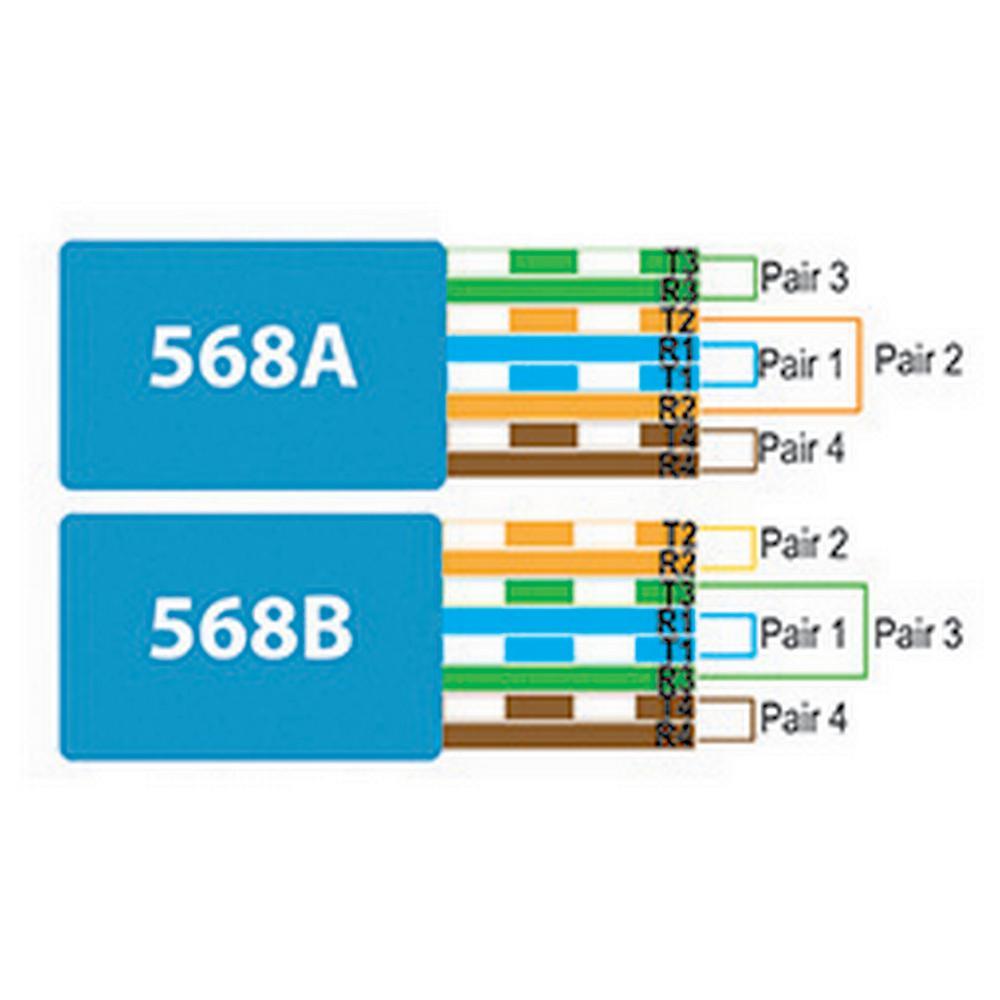 Ideal Industries Cat6 RJ-45 Modular Plugs Pack of 25 85-366 8P8C