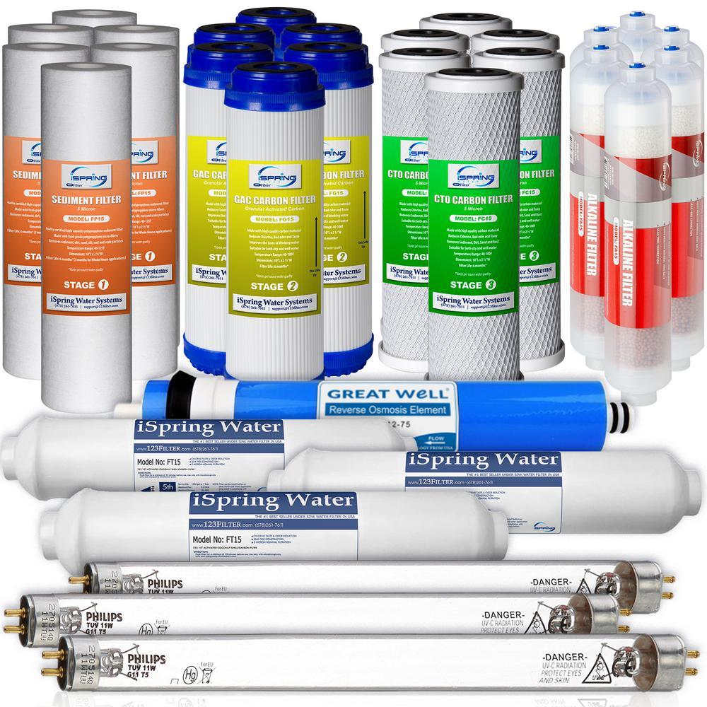 ISPRING LittleWell 7-Stage UV Alkaline Reverse Osmosis 3-Year Filter Set